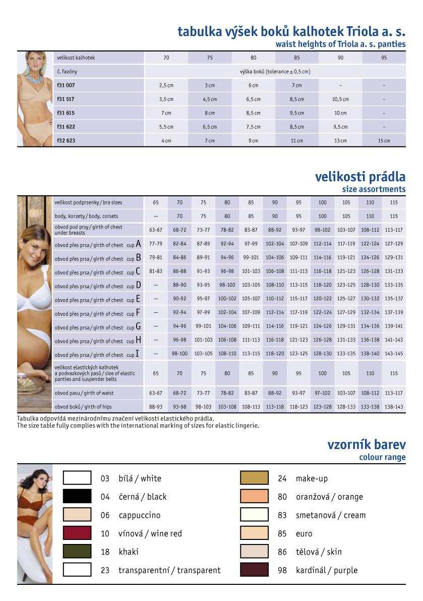 Spodní prádlo Triola - velikostní tabulky